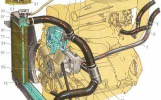 Система охлаждения ВАЗ 2106: схема и неисправности