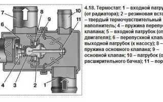 ВАЗ 2114: замена термостата своими руками