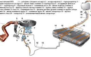 Топливная система ВАЗ 2110