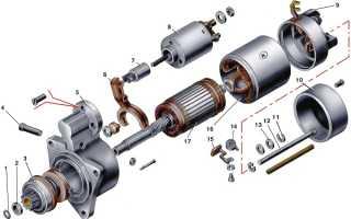 Стартер ВАЗ 2114: ремонт и замена устройства
