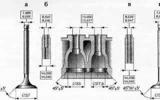 Замена втулок клапанов на классике