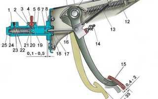 Регулировка сцепления на ВАЗ 2106, фото, инструкция