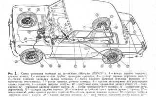Ремонт тормозов ВАЗ 2101 своими руками