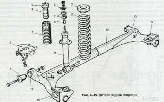 ВАЗ 2110: замена задней балки