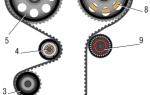Замена натяжного ролика и ремня ГРМ на Приоре