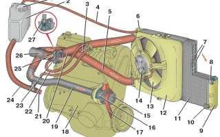 ВАЗ 2114: система охлаждения и замена патрубков