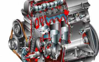 Капиталка двигателя ВАЗ 2101, 2106, 2107