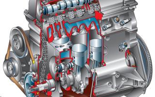 Технические особенности двигателя ВАЗ 2106