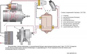 Схема работы стартера ВАЗ 2110
