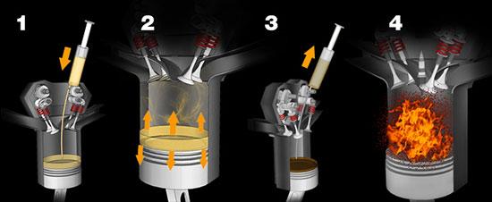 Причины закоксованности двигателя. Раскоксовка двигателя ВАЗ 2109 своими руками