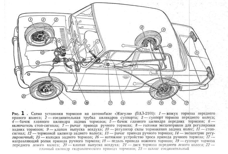 Ремонт тормозов ВАЗ 2101