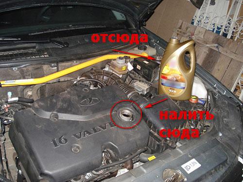 Самостоятельная замена масла двигателя в двигателе Лада Приора