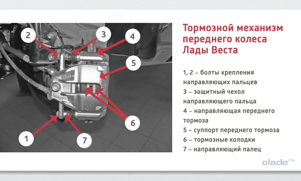 Замена переднего тормозного суппорта на Ладе Веста (фото 6)