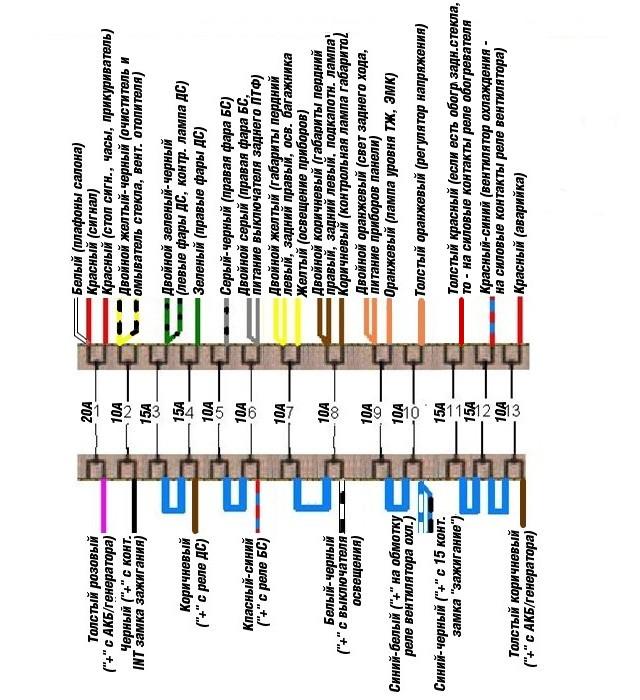 Схема подключения ножевых предохранителей в ВАЗ 2106