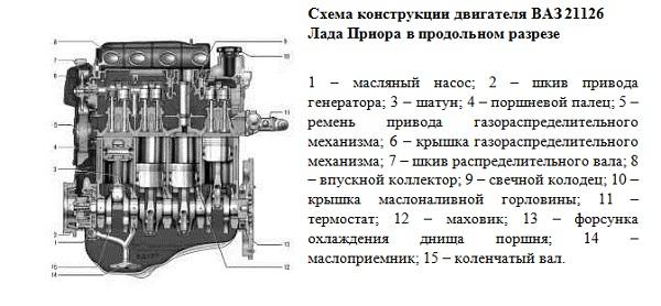 Схема конструкции двигателя
