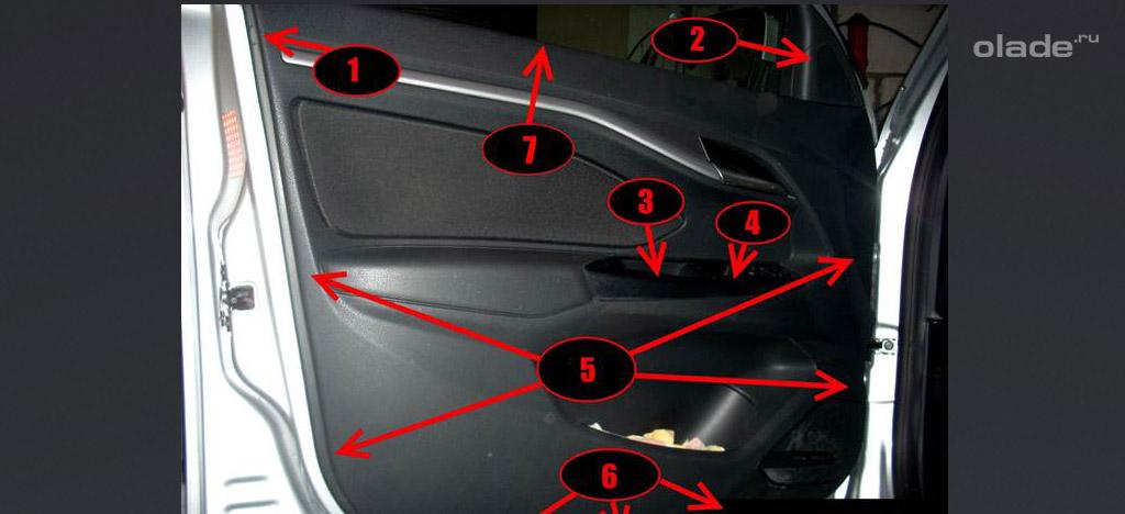 LADA Vesta. Карта водительской двери (фото 1)