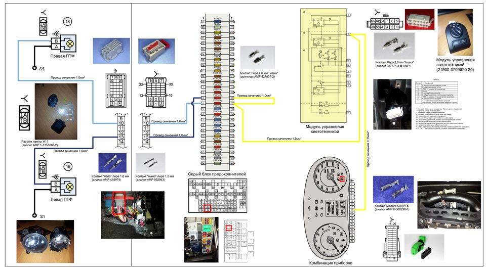 Схема подключения ПТФ Калина 2