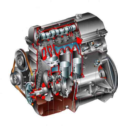 Двигатель ВАЗ классика