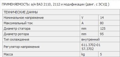 Характеристики 80-ти амперного генератора ВАЗ