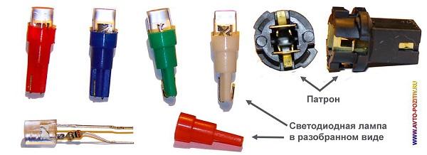 LED лампы с патронами