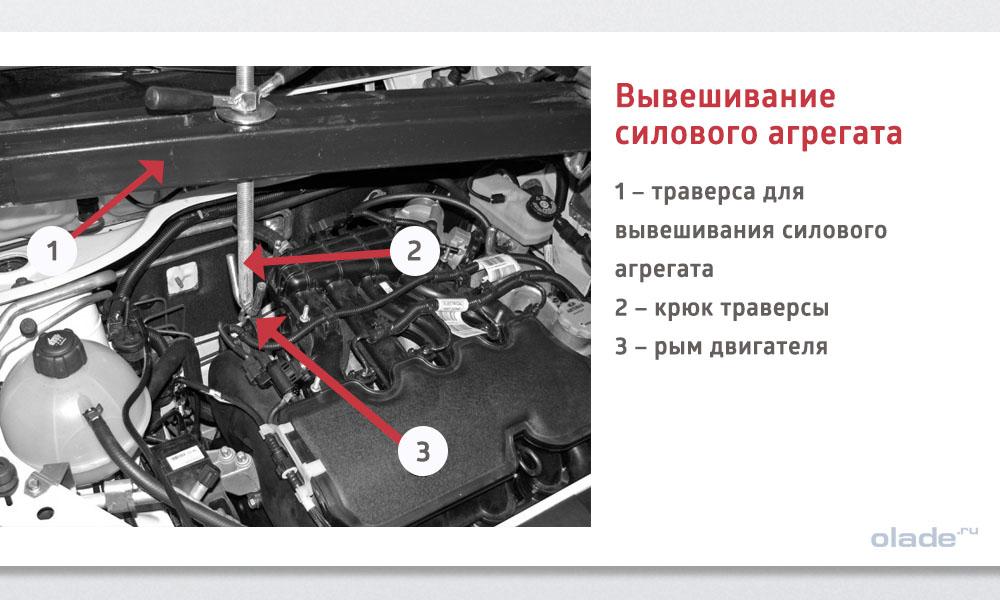 Замена ГРМ на Ладе Веста (фото 3)